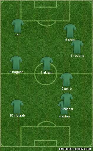 Pro Evolution Soccer Team 4-1-3-2 football formation