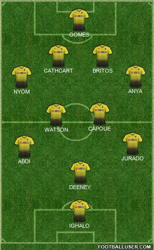Watford 4-4-1-1 football formation