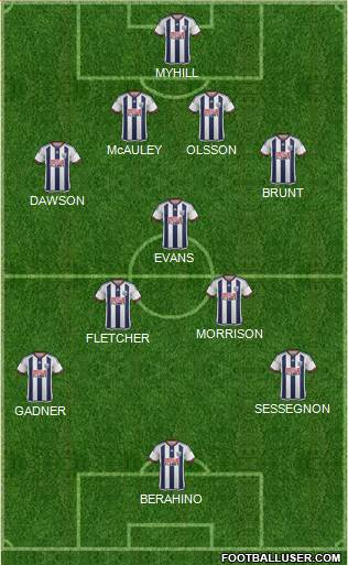 West Bromwich Albion 4-1-4-1 football formation