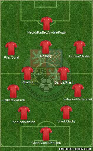 Czech Republic 4-2-3-1 football formation