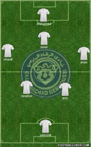 Rachad Bernoussi 3-4-2-1 football formation
