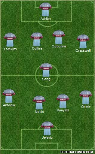West Ham United 4-1-4-1 football formation