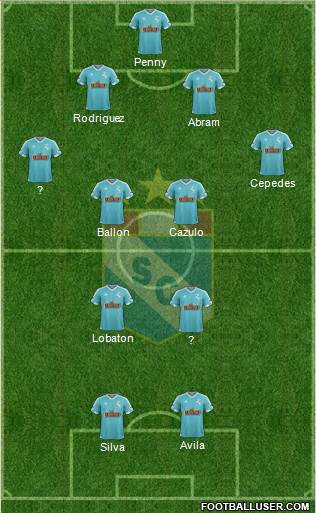 C Sporting Cristal S.A. 4-4-1-1 football formation