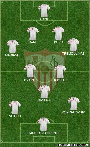 Sevilla F.C., S.A.D. football formation