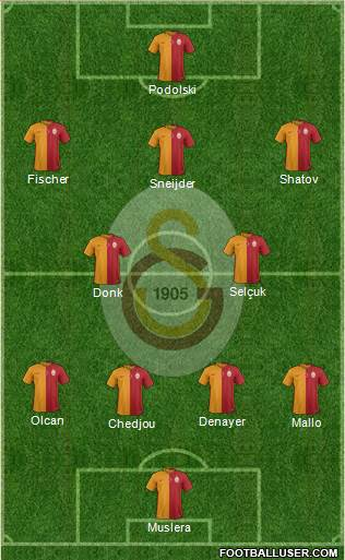 Galatasaray SK 3-4-1-2 football formation