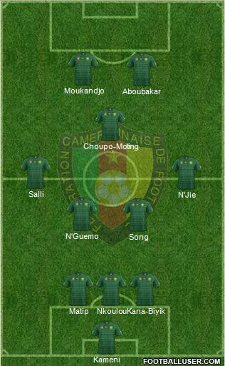 Cameroon 3-5-2 football formation