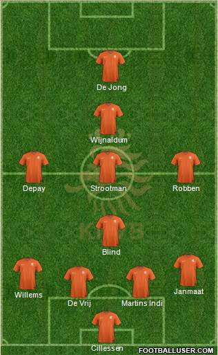 Holland 4-4-1-1 football formation