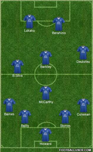 Everton 4-1-3-2 football formation
