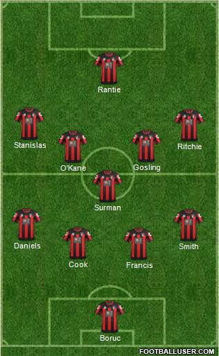 AFC Bournemouth 4-5-1 football formation