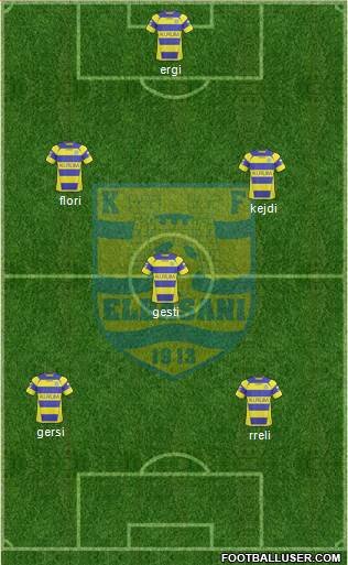 KS Elbasani 3-4-3 football formation