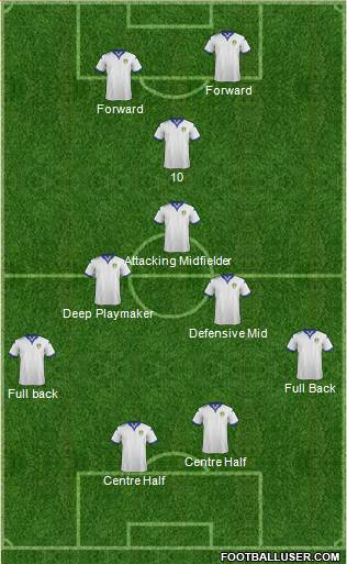Leeds United 4-3-1-2 football formation