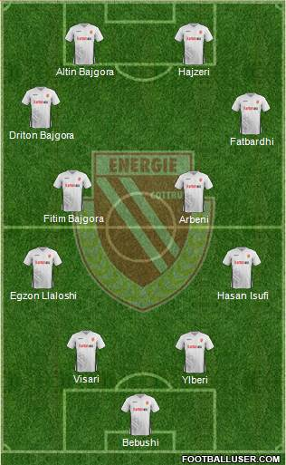 FC Energie Cottbus 3-5-2 football formation