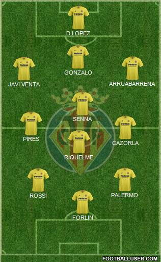 Villarreal C.F., S.A.D. 3-4-3 football formation