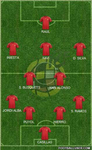 Spain 4-2-3-1 football formation