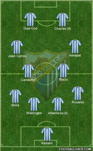Málaga C.F., S.A.D. 4-2-2-2 football formation