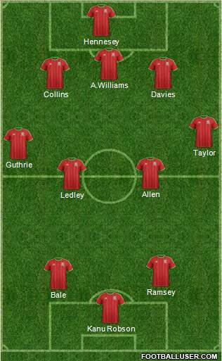 Wales 3-5-1-1 football formation