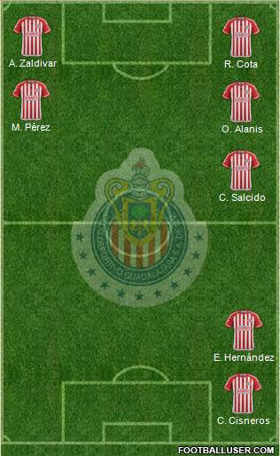 Club Guadalajara 4-2-2-2 football formation