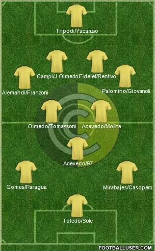 Comunicaciones 4-5-1 football formation