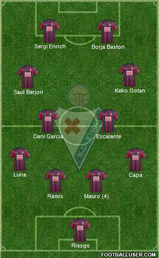 S.D. Eibar S.A.D. football formation