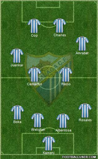 Málaga C.F., S.A.D. 4-4-2 football formation