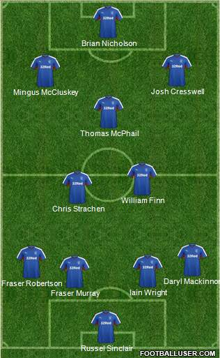 Rangers 4-2-1-3 football formation