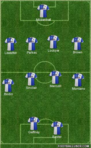Bristol Rovers 4-4-2 football formation
