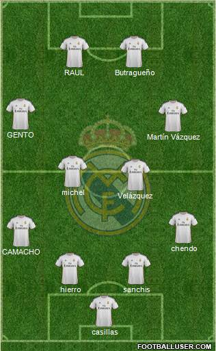 R. Madrid Castilla 4-4-2 football formation