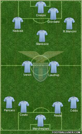S.S. Lazio 4-3-2-1 football formation