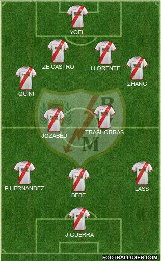 Rayo Vallecano de Madrid S.A.D. 4-4-1-1 football formation