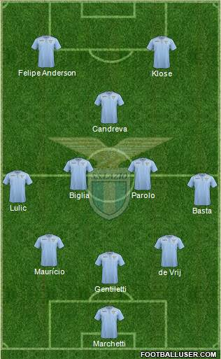 S.S. Lazio 4-2-1-3 football formation