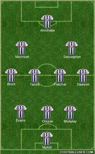 West Bromwich Albion 3-4-2-1 football formation