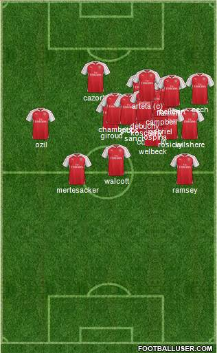Arsenal 3-5-1-1 football formation