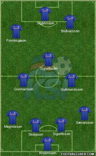 Iceland 4-2-1-3 football formation