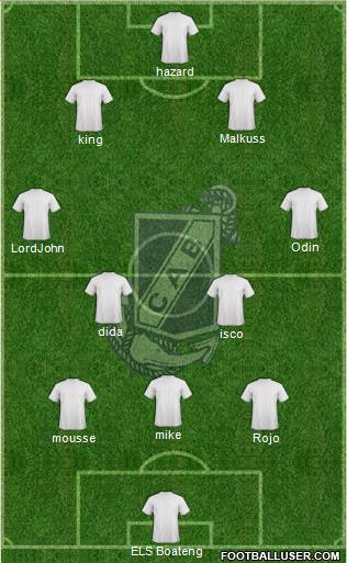 Guillermo Brown de Puerto Madryn 3-4-3 football formation