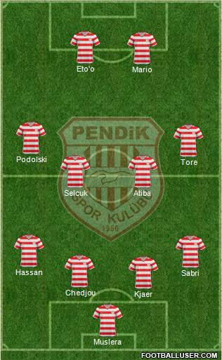 Pendikspor 4-5-1 football formation