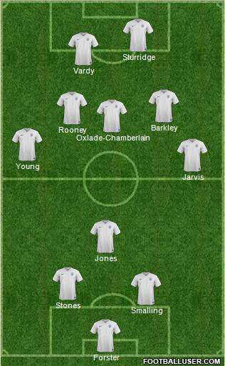 England 3-5-2 football formation