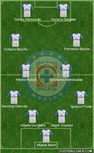 Club Deportivo Cruz Azul 4-4-2 football formation