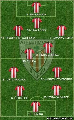 Bilbao Athletic 4-3-2-1 football formation