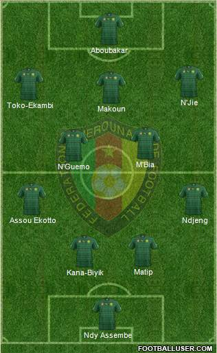 Cameroon 4-3-3 football formation