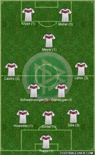 Germany 3-5-2 football formation