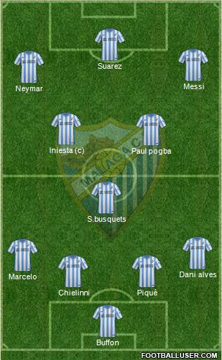 Málaga C.F. B 4-3-3 football formation