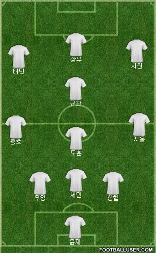 Championship Manager Team 3-4-3 football formation