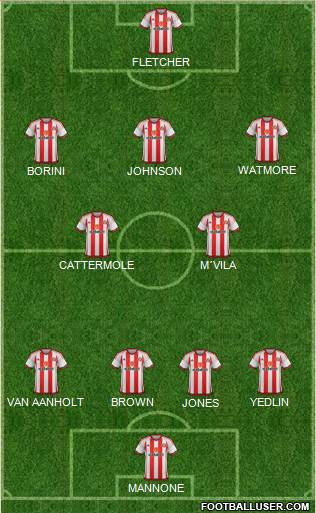 Sunderland 4-2-3-1 football formation