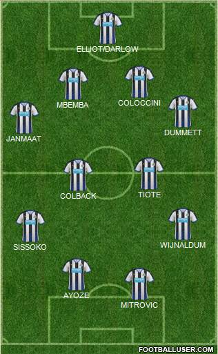 Newcastle United 4-4-2 football formation