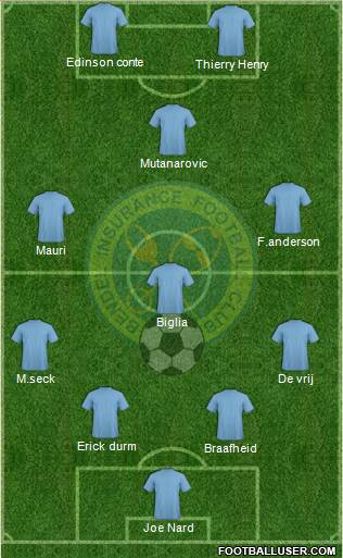 Bendel Insurance FC 4-3-3 football formation