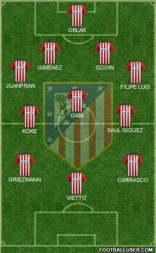 C. Atlético Madrid S.A.D. football formation