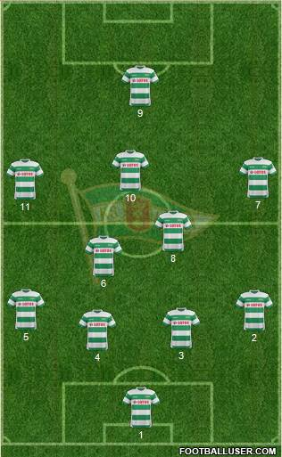 Lechia Gdansk 4-2-3-1 football formation