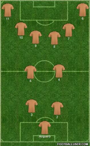 http://www.footballuser.com/formations/2016/01/1384196_Championship_Manager_Team.jpg