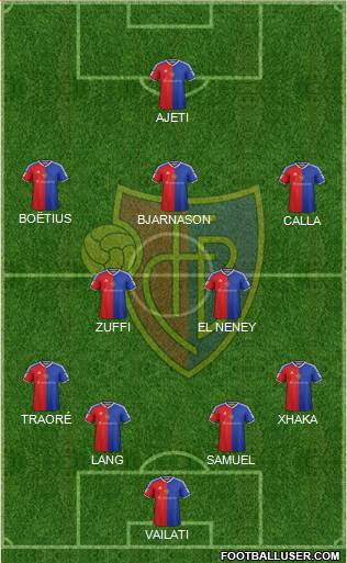 FC Basel 4-2-3-1 football formation