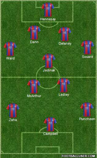 Crystal Palace 4-3-2-1 football formation